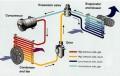 Perawatan AC Mobil